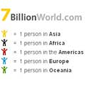 Picture The World, All 7 Billion Of Us