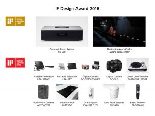 Panasonic Won the Prestigious iF Design Award 2018 for Compact Mirrorless Camera DC-GX800/GX850/GF9 for Easy Selfies, Mirrorless Camera DC-GH5 for Professional Filmmakers, and Body Worn Camera WV-TW370P