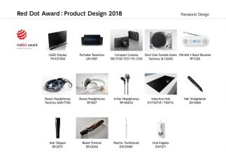 Panasonic Compact Camera DMC-ZS100 / TZ100 / TZ101 / TX1 Won the Prestigious Red Dot Award : Product Design 2018