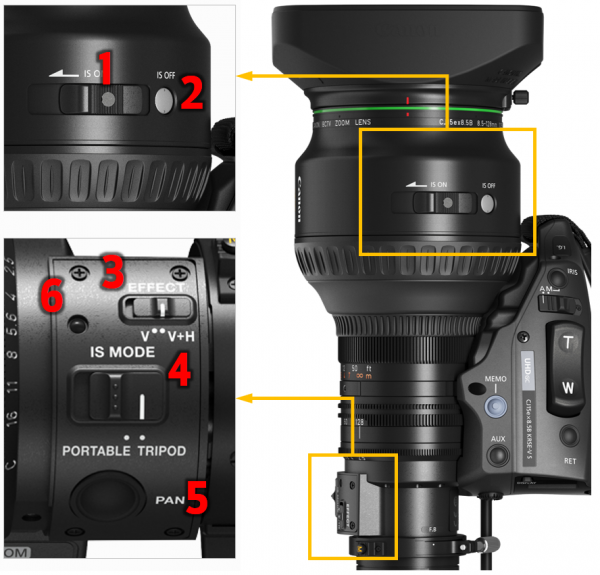 Canon CJ15ex8.5B: The Image Stabilization feature can be activated directly on the lens.