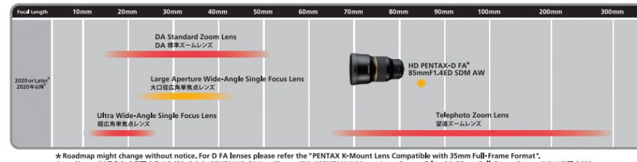 Ricoh Updates the Pentax K-Mount Lens Roadmap for 2020