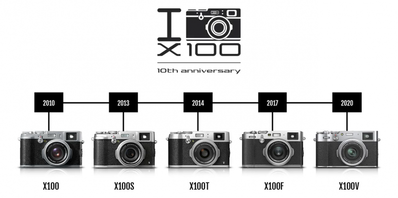 fujifilm x series 10th anniversary